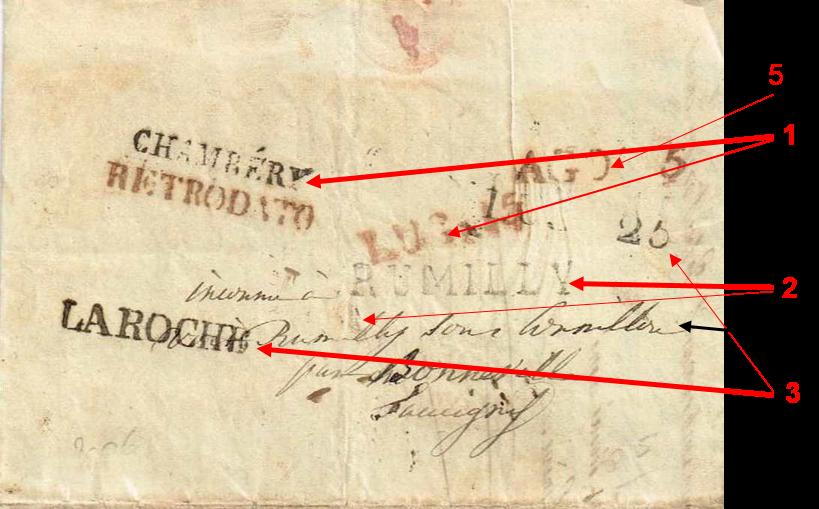 Les Timbres « RETRODATO » : Lettre de Taninges pour Chambéry